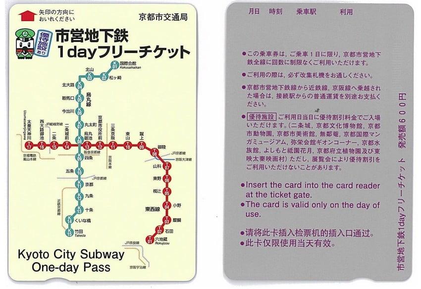 「市営地下鉄1dayフリーチケット」