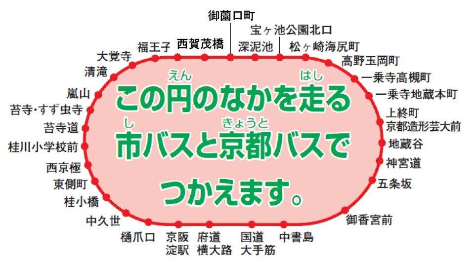 京都市営バスと京都市バス「1日乗車券」を利用できる路線区間