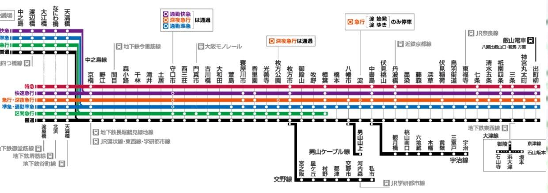 水五条駅には特急が停車せず、大阪方面から来る場合は途中で乗り換える必要があります。