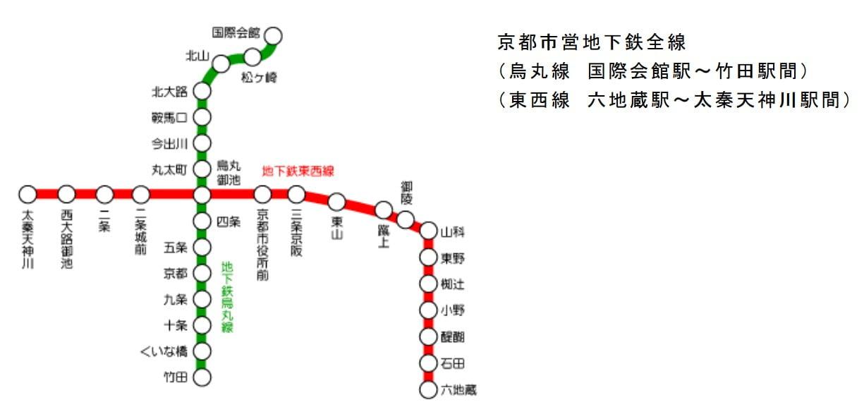 「市営地下鉄1dayフリーチケット」の利用できる路線区間