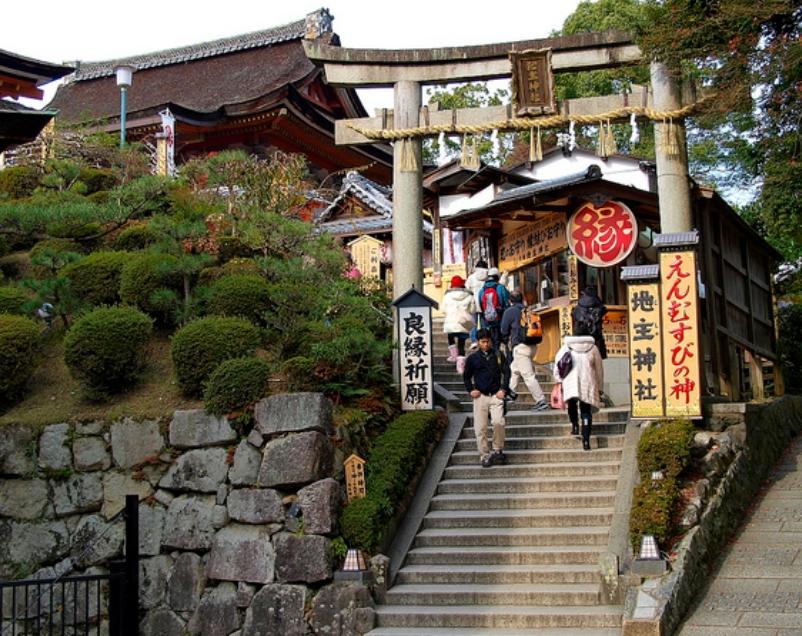 地主神社へのアクセス・行き方