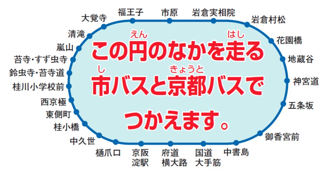 京都市営バスと京都市バス「バス1日券」を利用できる路線区間